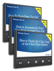 Forex Profit Accelerator Trade Alert Software Free Videos